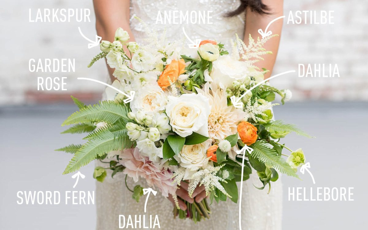 Bouquet Breakdown: White and Orange Ranunculus, Dahlia and Fern Bouquet