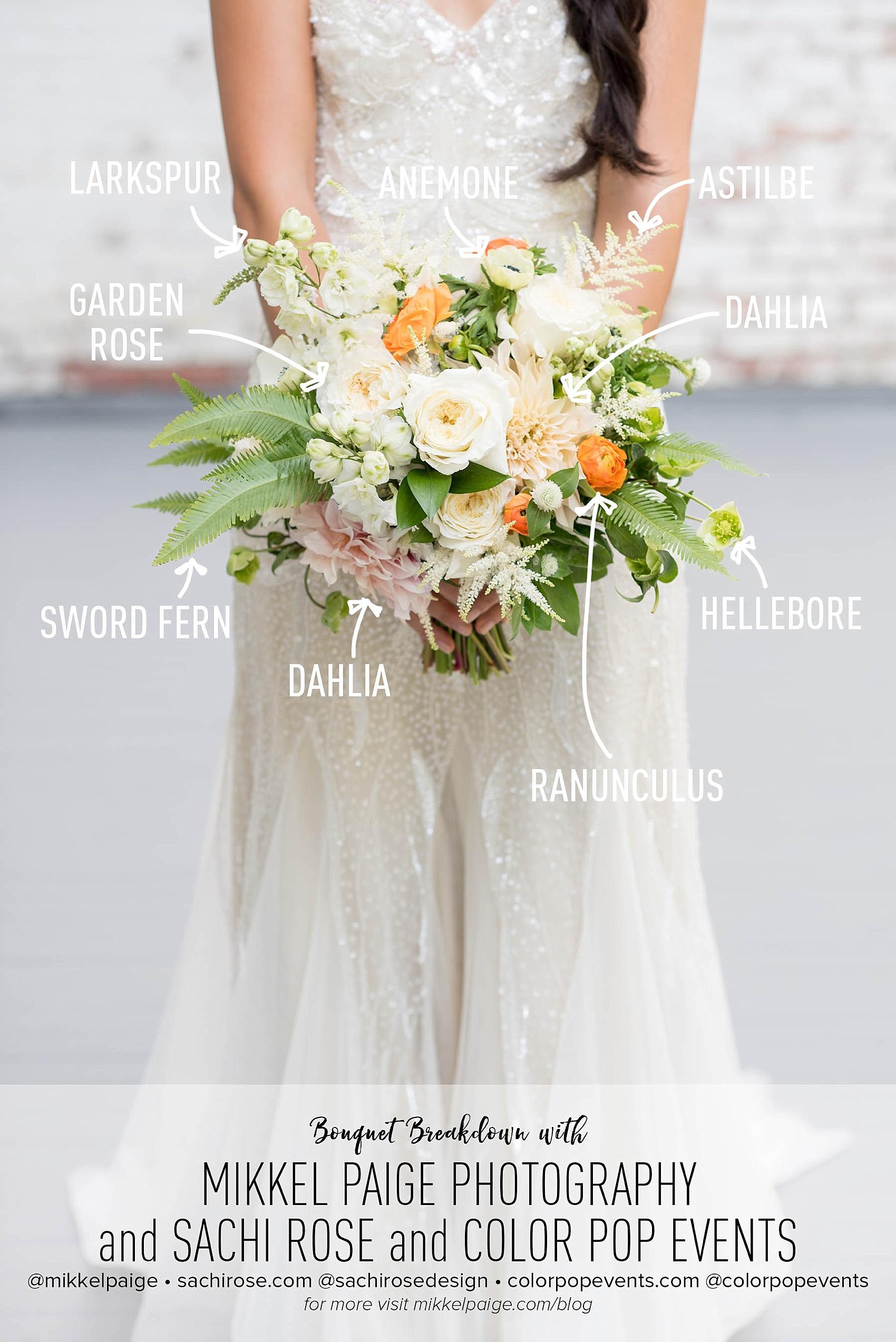 Bouquet Breakdown White And Orange Ranunculus Dahlia And Fern