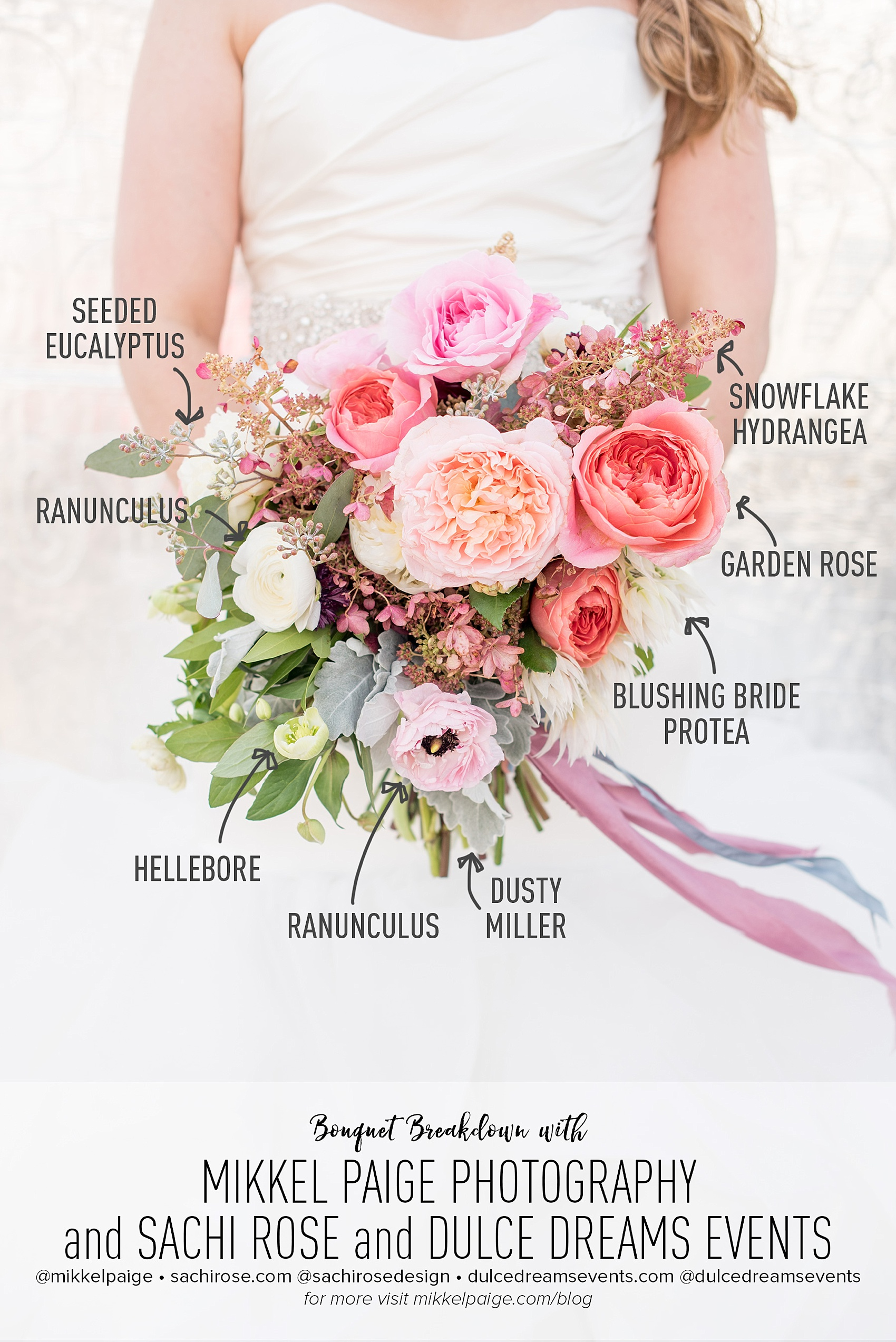 mikkel paige photography bouquet breakdown of bridal flowers with sachi rose pink hues with snowflake - Garden Rose And Hydrangea Bouquet