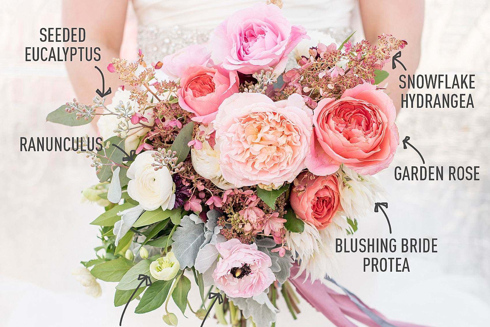 Pink Garden Rose And Hydrangea Bouquet bouquet breakdown: unique arrangement with pink hues, garden roses