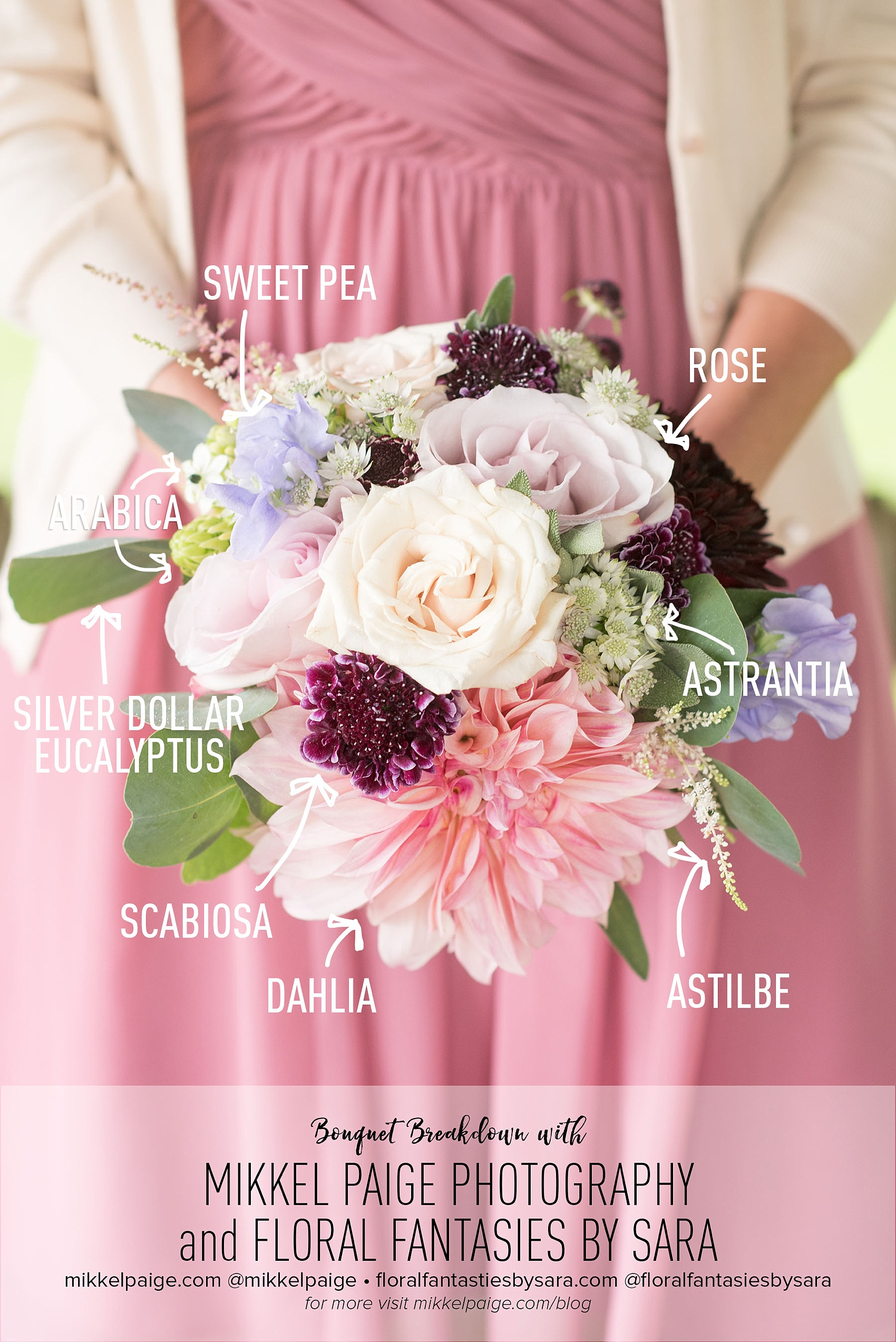 Bouquet Breakdown: Pink and Purple Fall Flowers | Raleigh and NYC ...