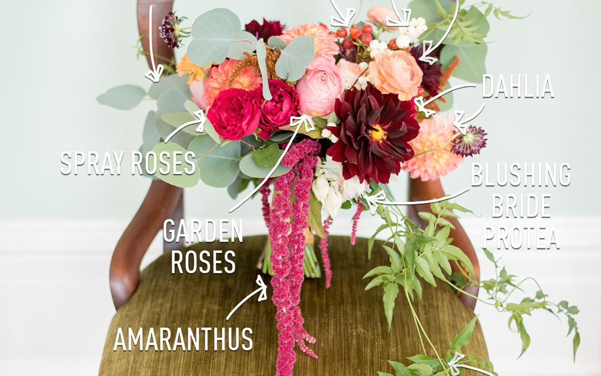 Bouquet Breakdown: Fall Organic Dahlia, Berry and Rose Flowers